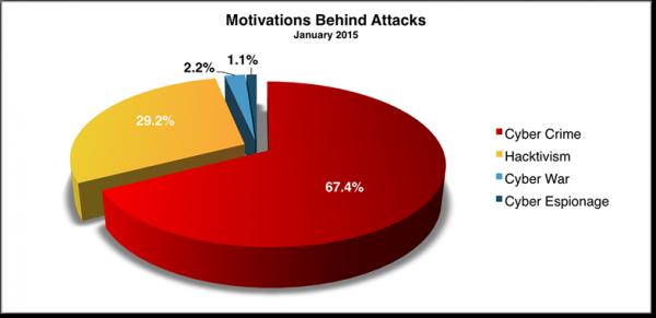 guerrasilenciosa-motivations2
